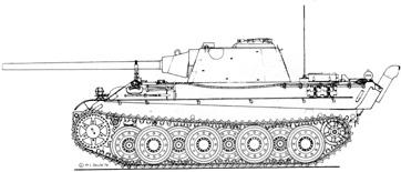 Pz Kpfw V Panther